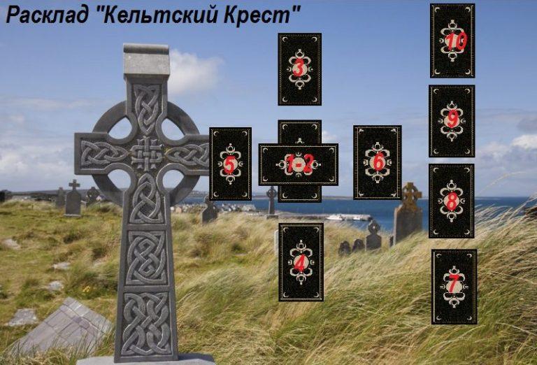 расклад на таро Кельтский крест