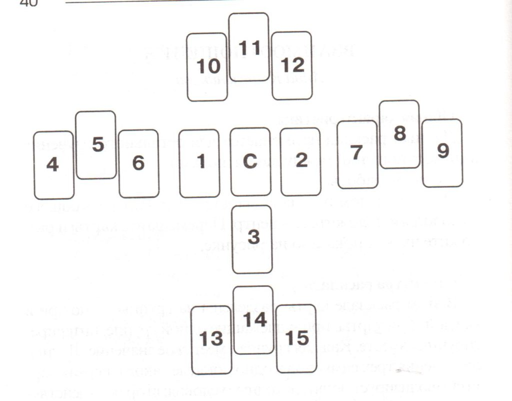 Схема расклада для карт таро на взаимоотношения