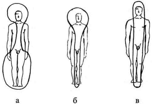 Деформация энергетической оболочки человека в связи с воздействием порчи